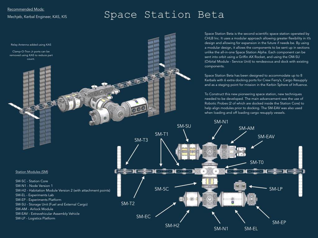 Kanadian Space Command (Kerbal Space Program)