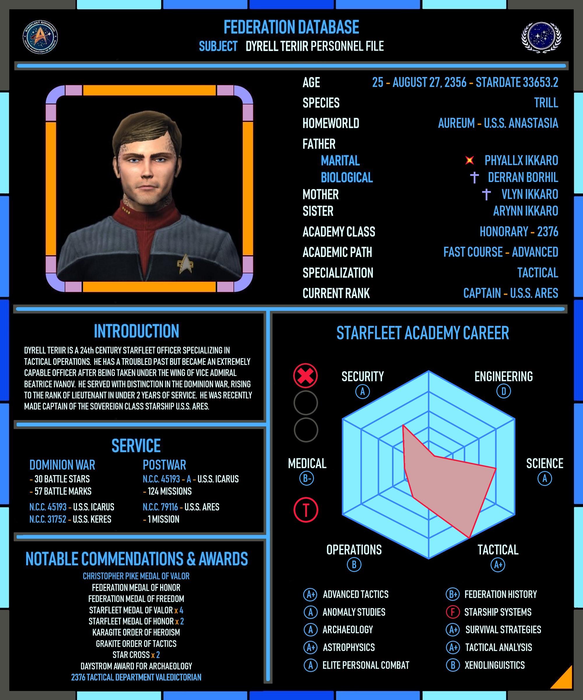 Name:  Dyrell Teriir Personnel File - 2.jpg Views: 192 Size:  782.1 KB