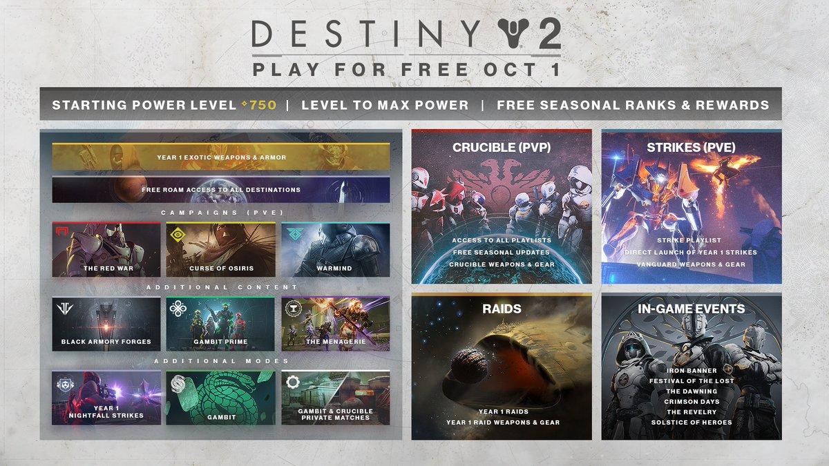 Name:  destiny_2_new_light.jpg Views: 138 Size:  201.6 KB