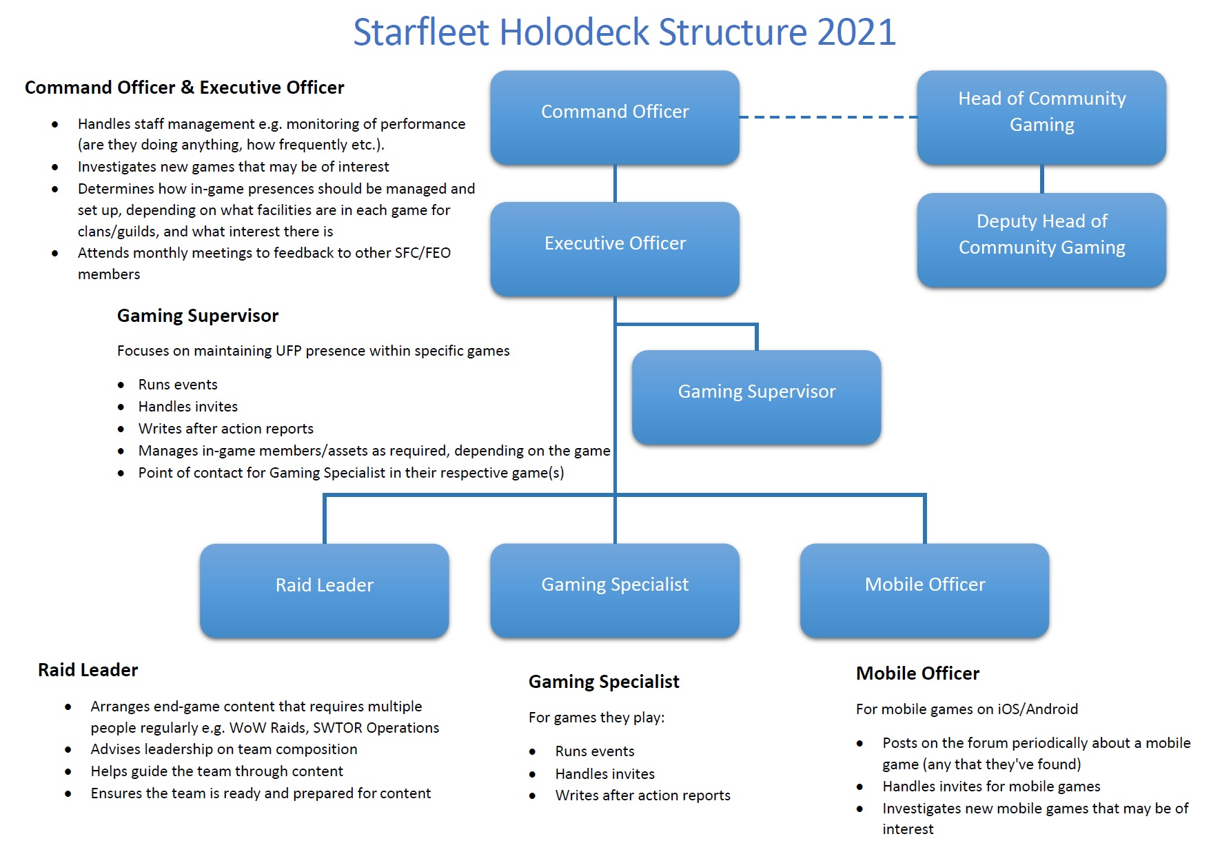 Name:  Holodeck-Structure-v2.jpg Views: 103 Size:  394.5 KB