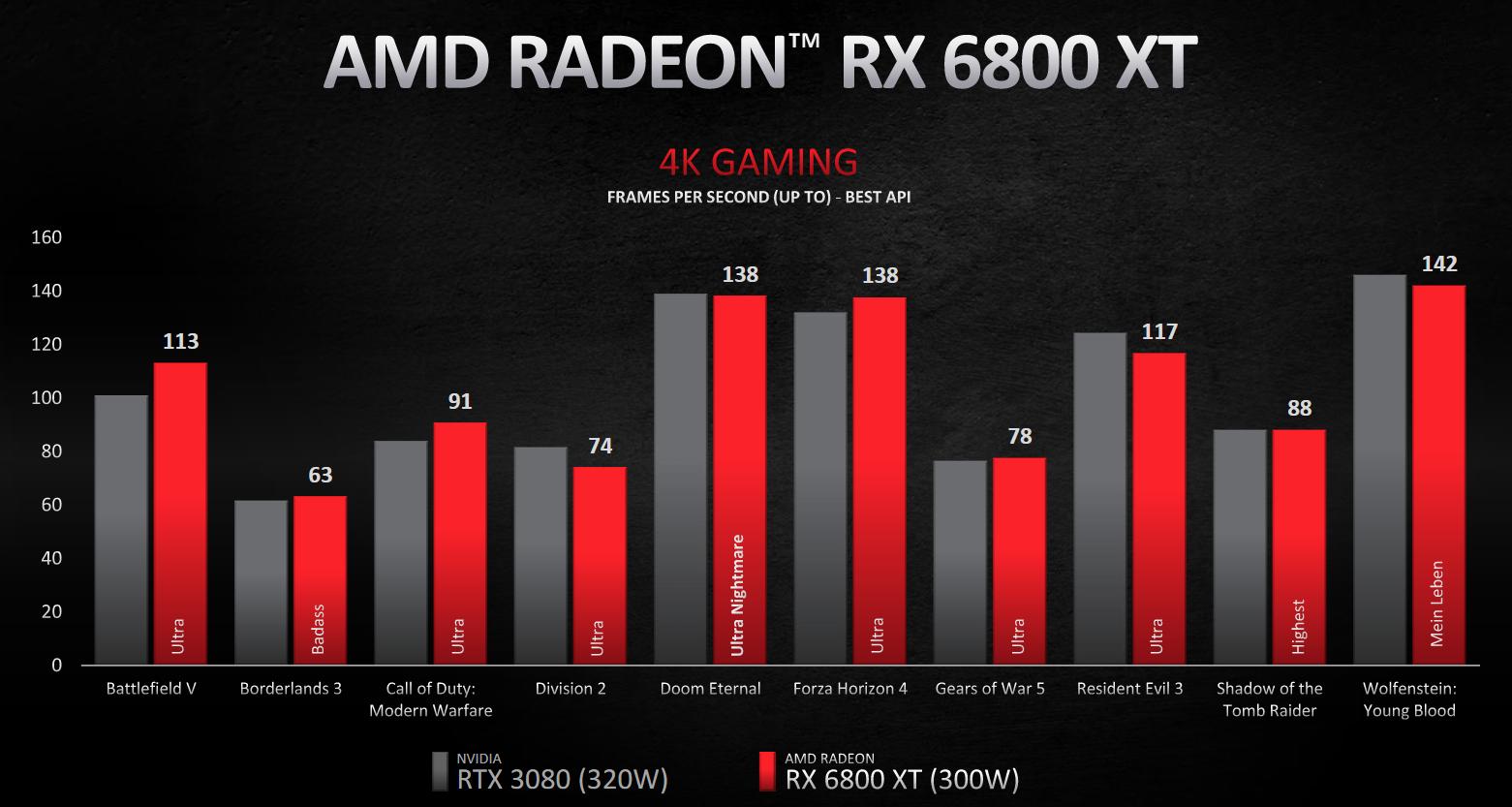 RX%206800%20XT